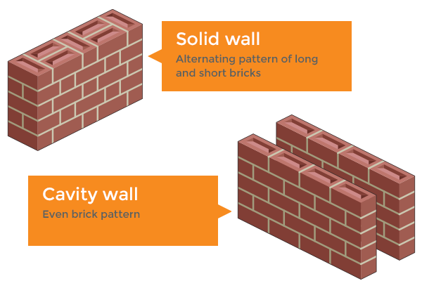 The gallery for cavity wall - Double brick cavity walls ...