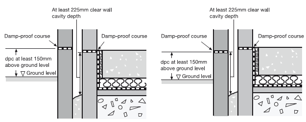 Cavity Wall Construction : Cavity walls wall insulation removal clearance